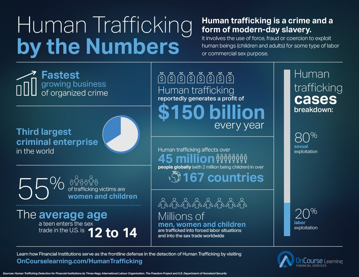 Make a Difference: EMS and Human Trafficking   American