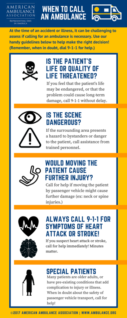 When to Call an Ambulance Infographic by the American Ambulance Association